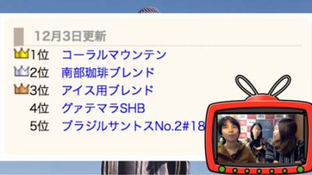 ちゃんみよ20151214
